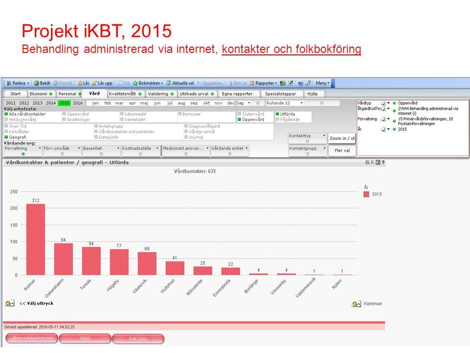 Projekt iKBT, 2015 Behandling administrerad via internet, kontakter och folkbokföring