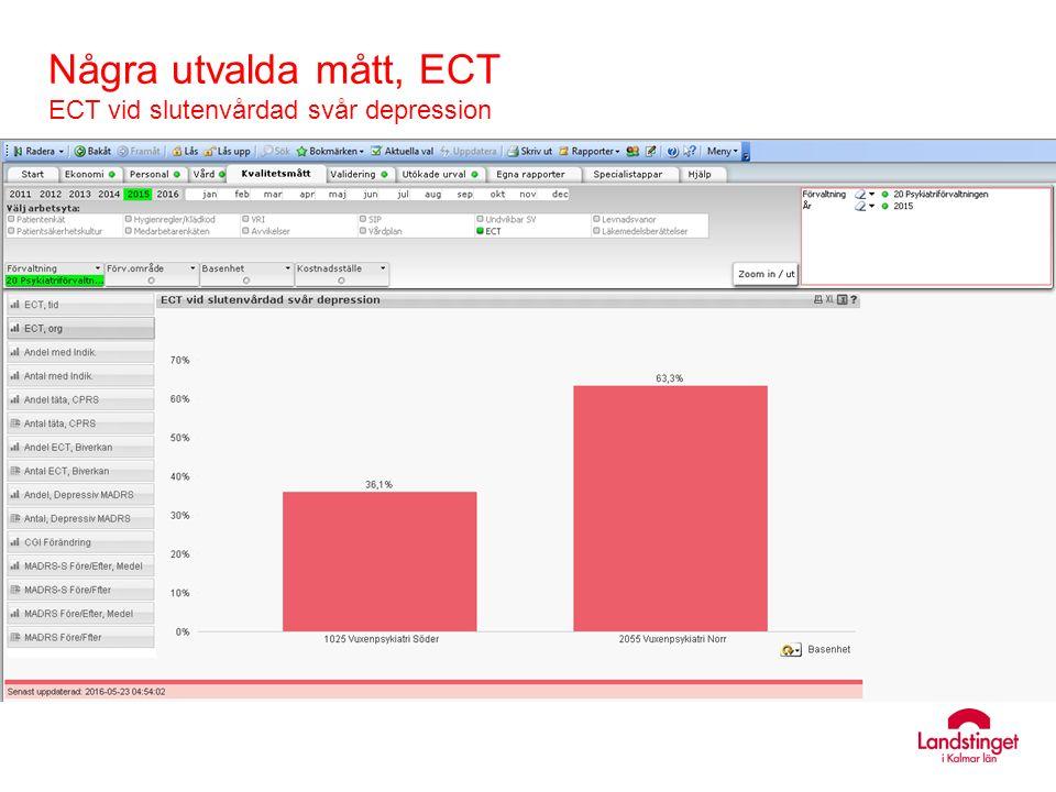 Några utvalda mått, ECT ECT vid slutenvårdad svår depression