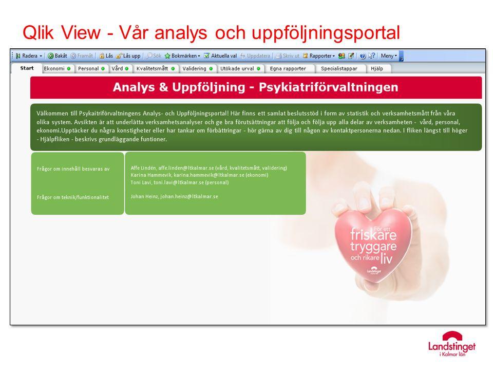 Qlik View - Vår analys och uppföljningsportal
