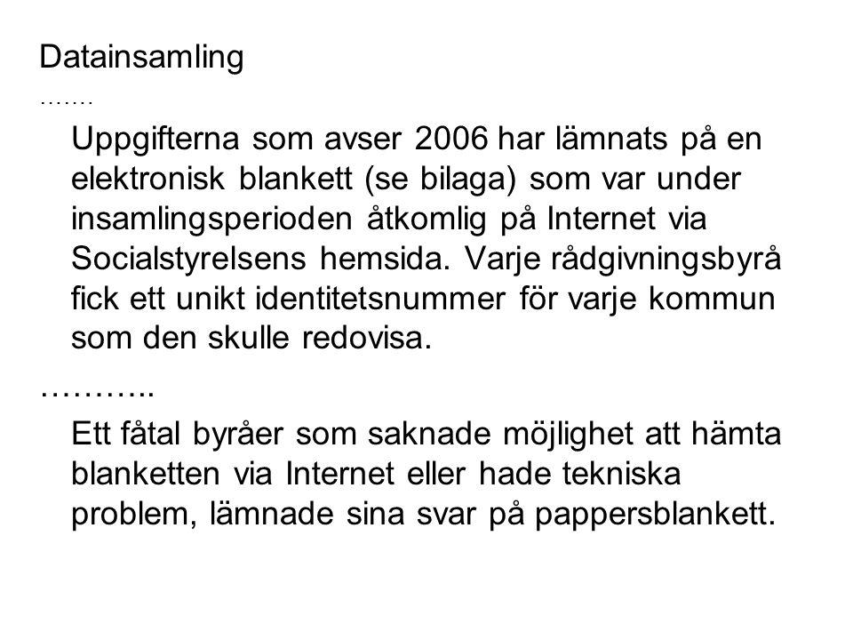Datainsamling ……. Uppgifterna som avser 2006 har lämnats på en elektronisk blankett (se bilaga) som var under insamlingsperioden åtkomlig på Internet