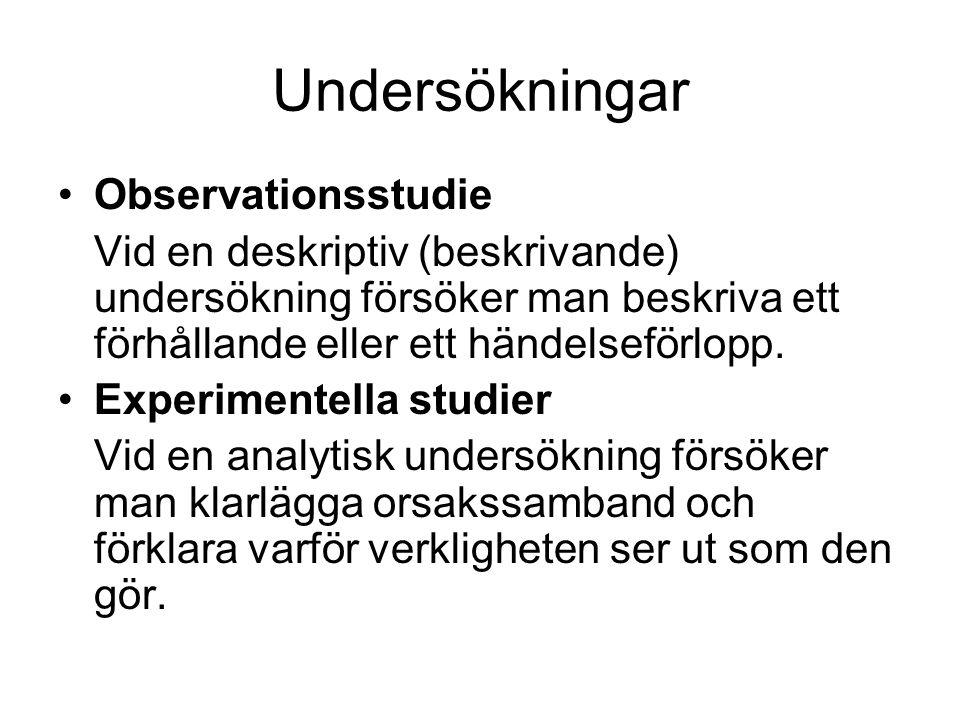 Undersökningar Observationsstudie Vid en deskriptiv (beskrivande) undersökning försöker man beskriva ett förhållande eller ett händelseförlopp. Experi