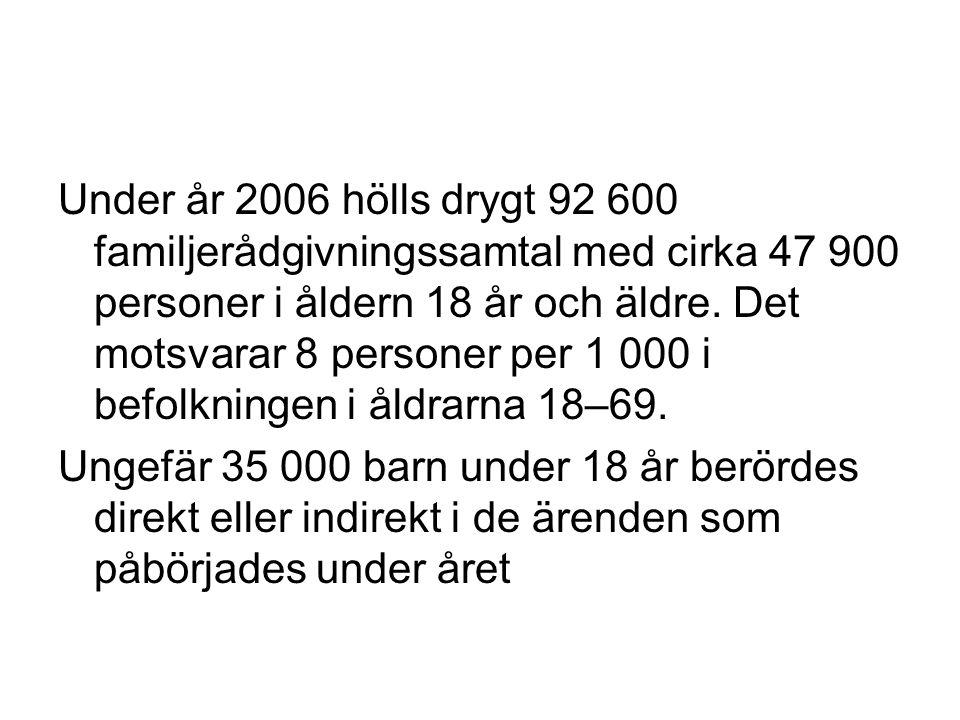 Under år 2006 hölls drygt 92 600 familjerådgivningssamtal med cirka 47 900 personer i åldern 18 år och äldre. Det motsvarar 8 personer per 1 000 i bef