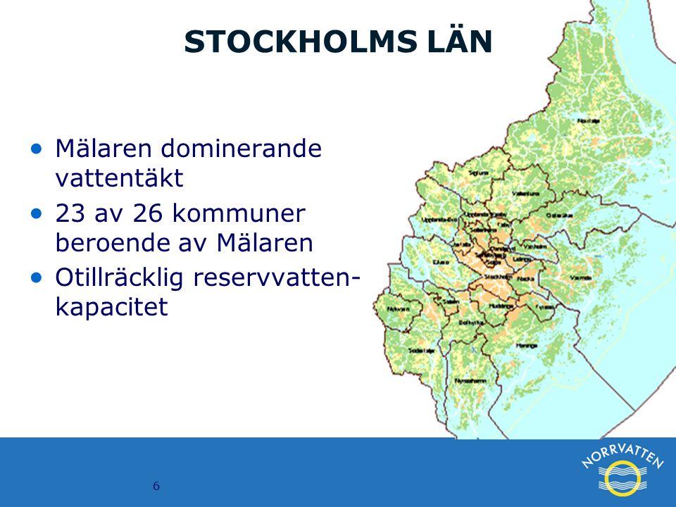 6 STOCKHOLMS LÄN  Mälaren dominerande vattentäkt  23 av 26 kommuner beroende av Mälaren  Otillräcklig reservvatten- kapacitet