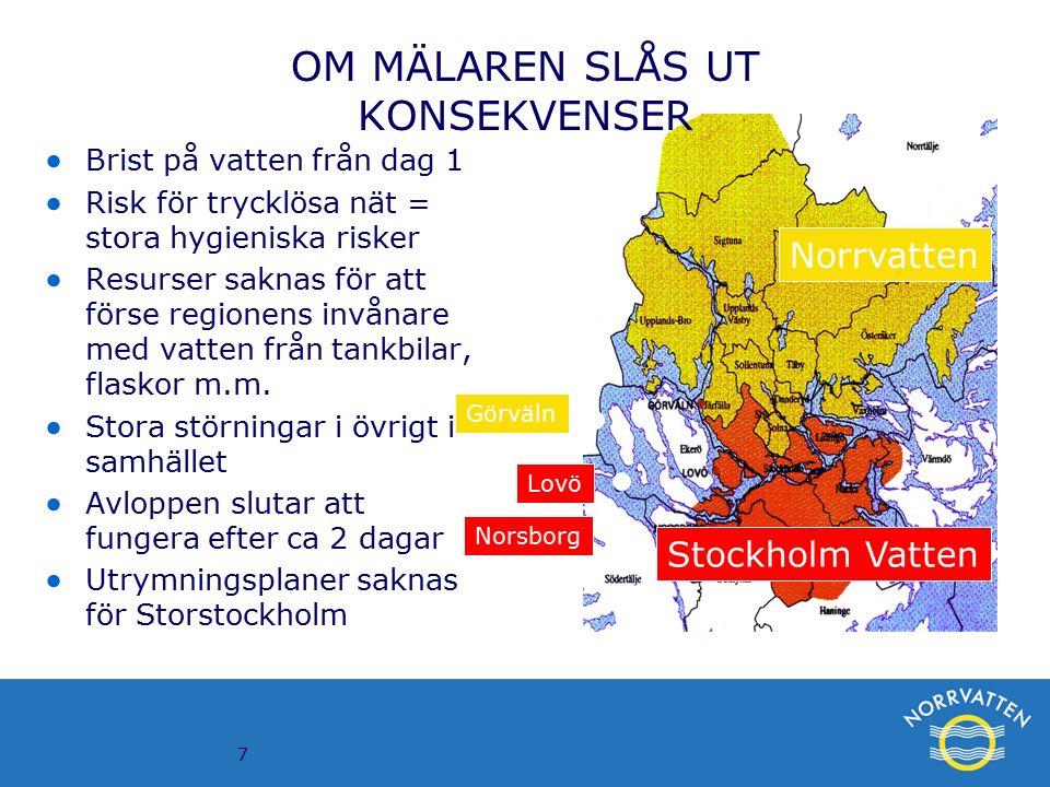 7 Norrvatten Stockholm Vatten Görväln Lovö Norsborg Vattenverk OM MÄLAREN SLÅS UT KONSEKVENSER  Brist på vatten från dag 1  Risk för trycklösa nät =