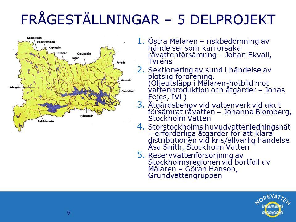 9 FRÅGESTÄLLNINGAR – 5 DELPROJEKT 1. Östra Mälaren – riskbedömning av händelser som kan orsaka råvattenförsämring – Johan Ekvall, Tyréns 2. Sektioneri