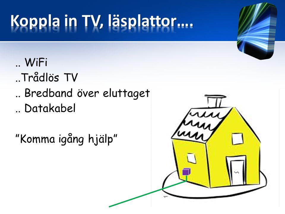 .. WiFi..Trådlös TV.. Bredband över eluttaget.. Datakabel Komma igång hjälp
