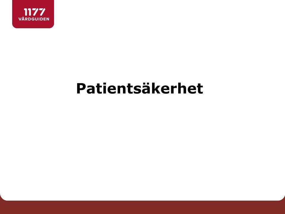Patientsäkerhet