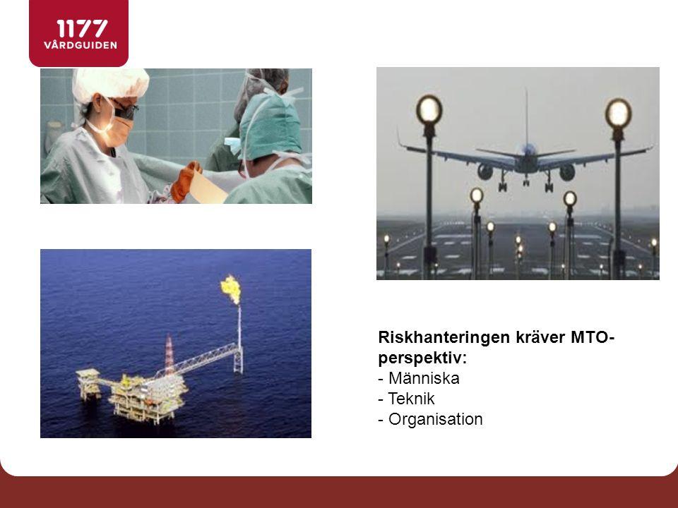 Riskhanteringen kräver MTO- perspektiv: - Människa - Teknik - Organisation