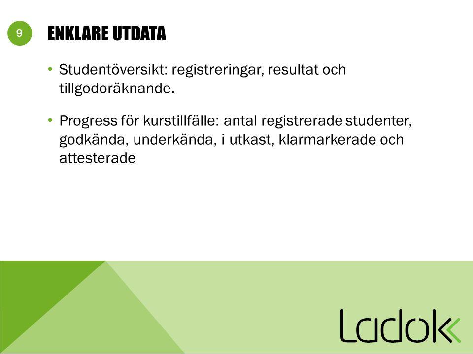 9 ENKLARE UTDATA Studentöversikt: registreringar, resultat och tillgodoräknande.