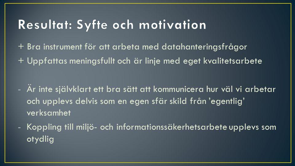 + Tillfört verksamheterna nya relevanta kvalitetskrav + Krav på dokumentation och kommunikation är bra -Svårt att ta till sig, kräver stöd -Finns delar som kvalitetsguiden inte hanterar -Relativt liten andel tycker att baskrav på 'tillhandahållande' är tillräckligt