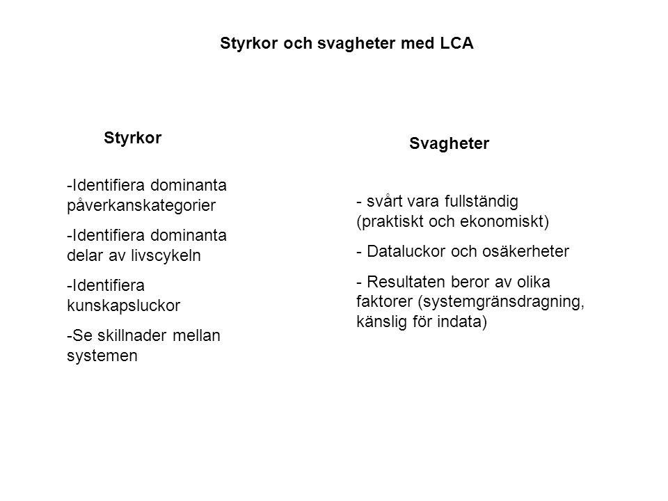 Styrkor och svagheter med LCA -Identifiera dominanta påverkanskategorier -Identifiera dominanta delar av livscykeln -Identifiera kunskapsluckor -Se skillnader mellan systemen - svårt vara fullständig (praktiskt och ekonomiskt) - Dataluckor och osäkerheter - Resultaten beror av olika faktorer (systemgränsdragning, känslig för indata) Styrkor Svagheter