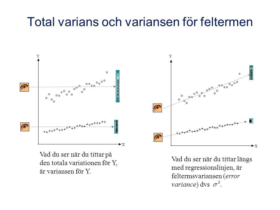 Total varians och variansen för feltermen Y X Vad du ser när du tittar på den totala variationen för Y, är variansen för Y.