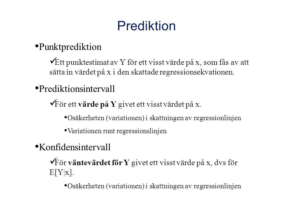 Prediktion Punktprediktion Ett punktestimat av Y för ett visst värde på x, som fås av att sätta in värdet på x i den skattade regressionsekvationen.