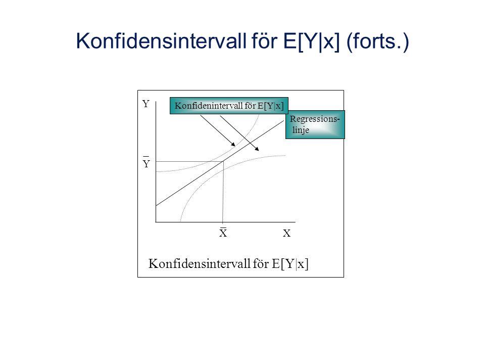 Konfidensintervall för E[Y|x] (forts.) X Y X Konfidensintervall för E[Y|x] Y Regressions- linje Konfidenintervall för E[Y|x]