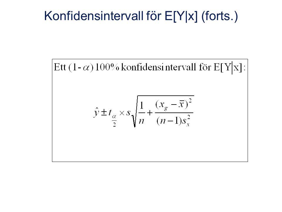 Konfidensintervall för E[Y|x] (forts.)
