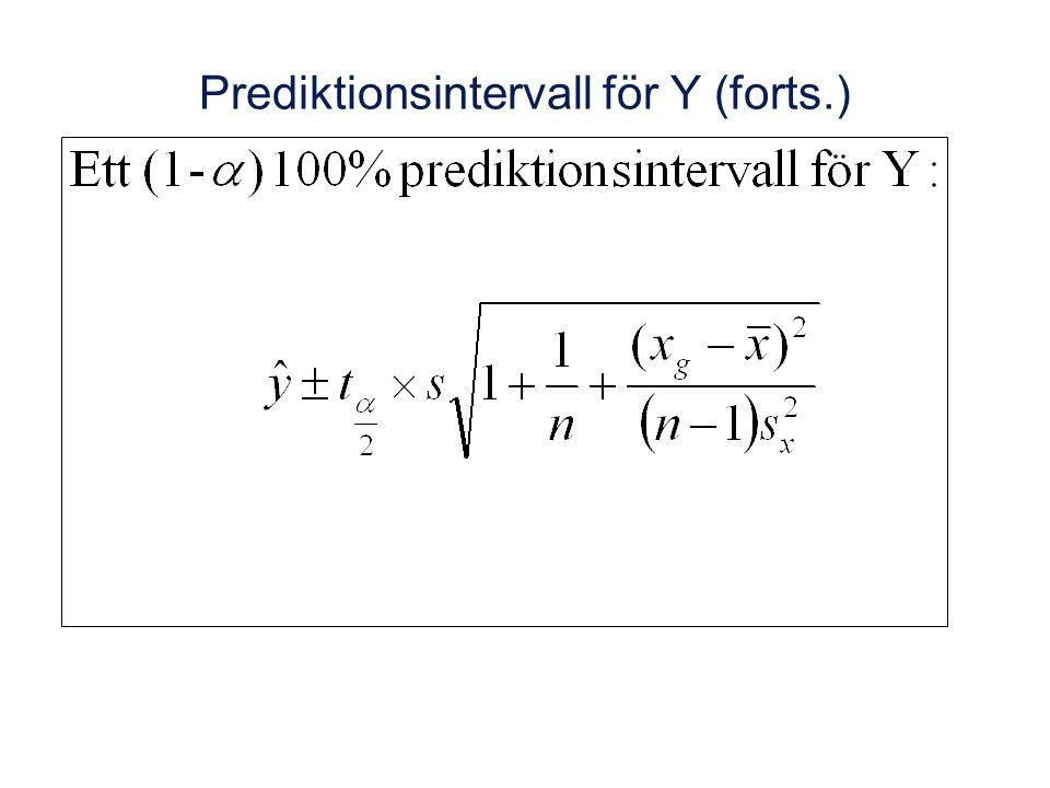 Prediktionsintervall för Y (forts.)