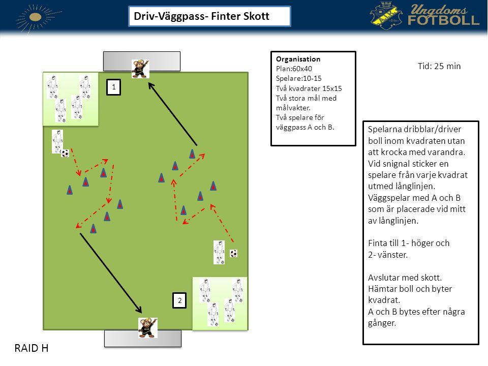 Spelarna dribblar/driver boll inom kvadraten utan att krocka med varandra. Vid snignal sticker en spelare från varje kvadrat utmed långlinjen. Väggspe