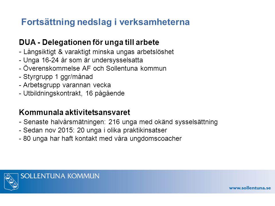 Fortsättning nedslag i verksamheterna DUA - Delegationen för unga till arbete - Långsiktigt & varaktigt minska ungas arbetslöshet - Unga 16-24 år som är undersysselsatta - Överenskommelse AF och Sollentuna kommun - Styrgrupp 1 ggr/månad - Arbetsgrupp varannan vecka - Utbildningskontrakt, 16 pågående Kommunala aktivitetsansvaret - Senaste halvårsmätningen: 216 unga med okänd sysselsättning - Sedan nov 2015: 20 unga i olika praktikinsatser - 80 unga har haft kontakt med våra ungdomscoacher