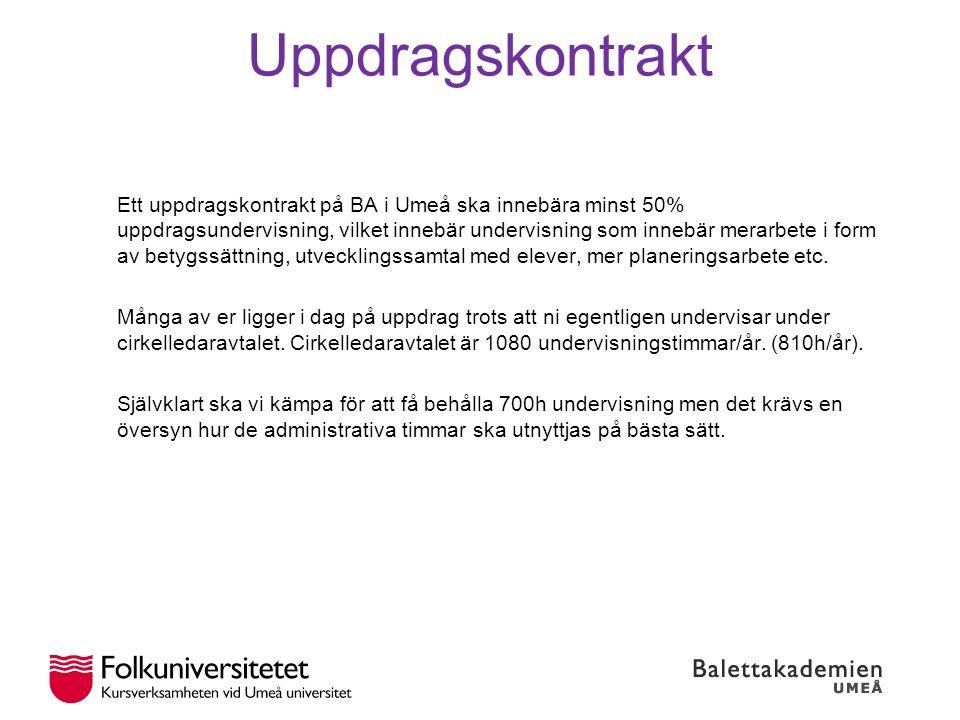 Ett uppdragskontrakt på BA i Umeå ska innebära minst 50% uppdragsundervisning, vilket innebär undervisning som innebär merarbete i form av betygssättning, utvecklingssamtal med elever, mer planeringsarbete etc.