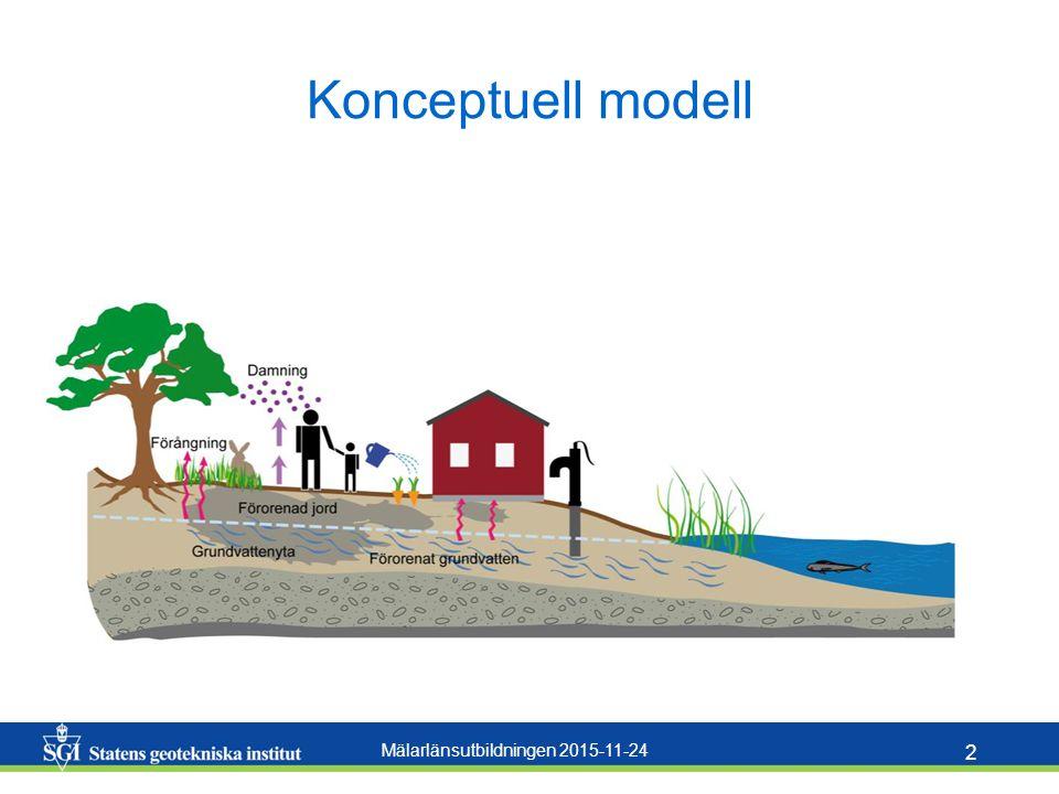 Mälarlänsutbildningen 2015-11-24 3 Riktvärden grundvatten - skyddsobjekt