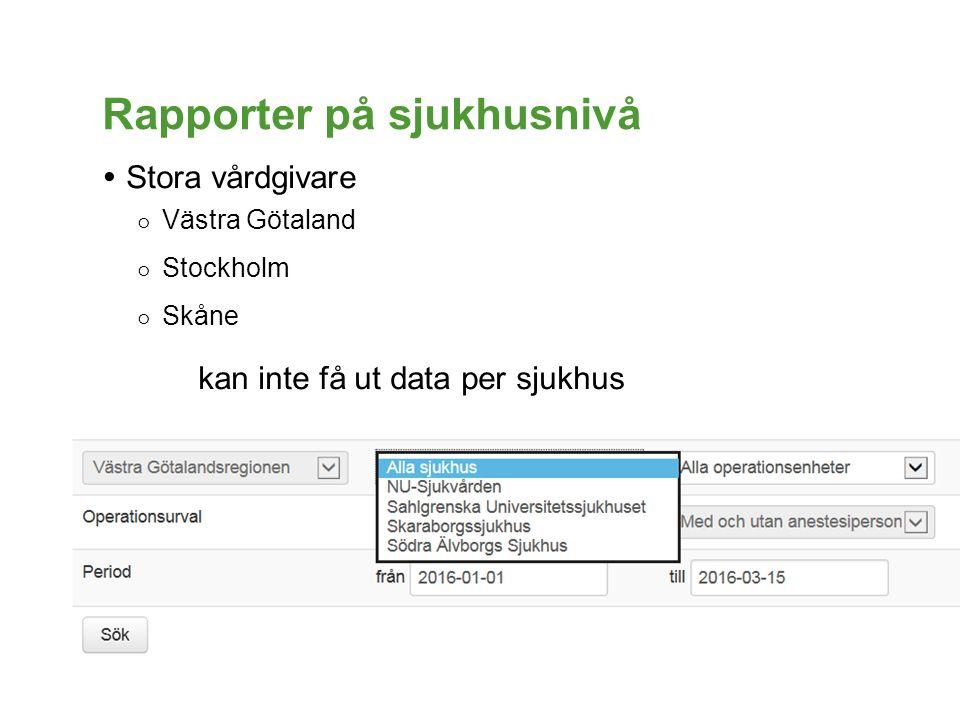 Rapporter på sjukhusnivå  Stora vårdgivare ○ Västra Götaland ○ Stockholm ○ Skåne kan inte få ut data per sjukhus