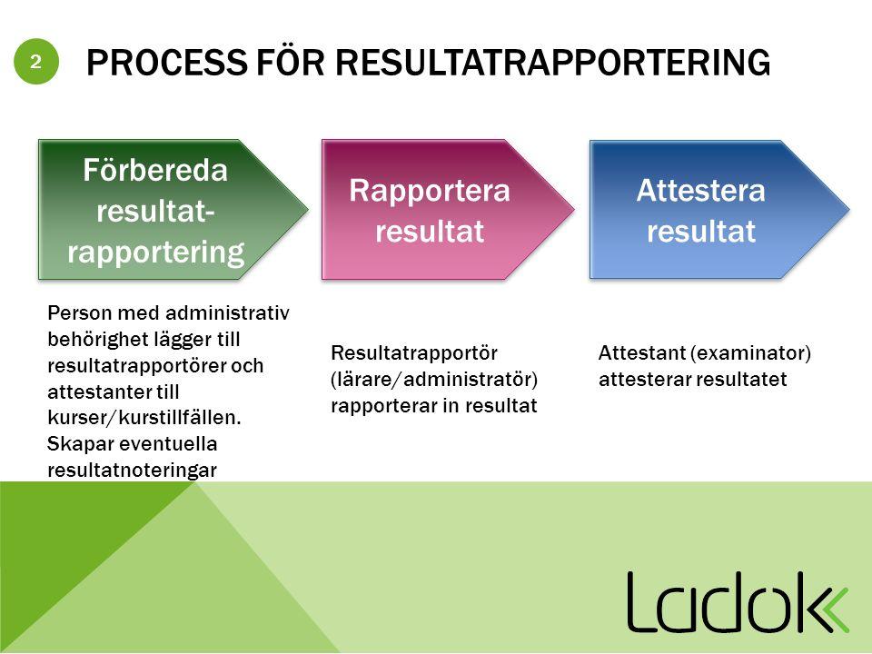 2 PROCESS FÖR RESULTATRAPPORTERING Rapportera resultat Förbereda resultat- rapportering Attestera resultat Attestera resultat Person med administrativ