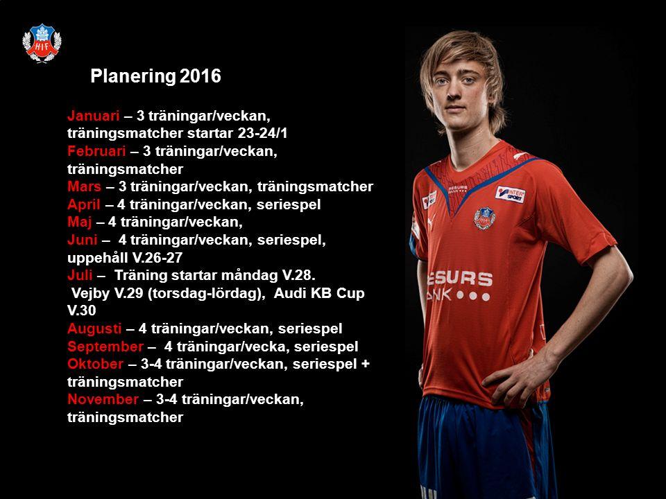 Planering 2016 Januari – 3 träningar/veckan, träningsmatcher startar 23-24/1 Februari – 3 träningar/veckan, träningsmatcher Mars – 3 träningar/veckan, träningsmatcher April – 4 träningar/veckan, seriespel Maj – 4 träningar/veckan, Juni – 4 träningar/veckan, seriespel, uppehåll V.26-27 Juli – Träning startar måndag V.28.