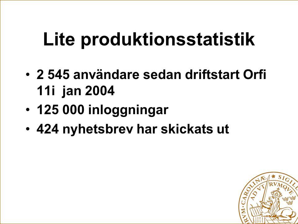 Lite produktionsstatistik 2 545 användare sedan driftstart Orfi 11i jan 2004 125 000 inloggningar 424 nyhetsbrev har skickats ut