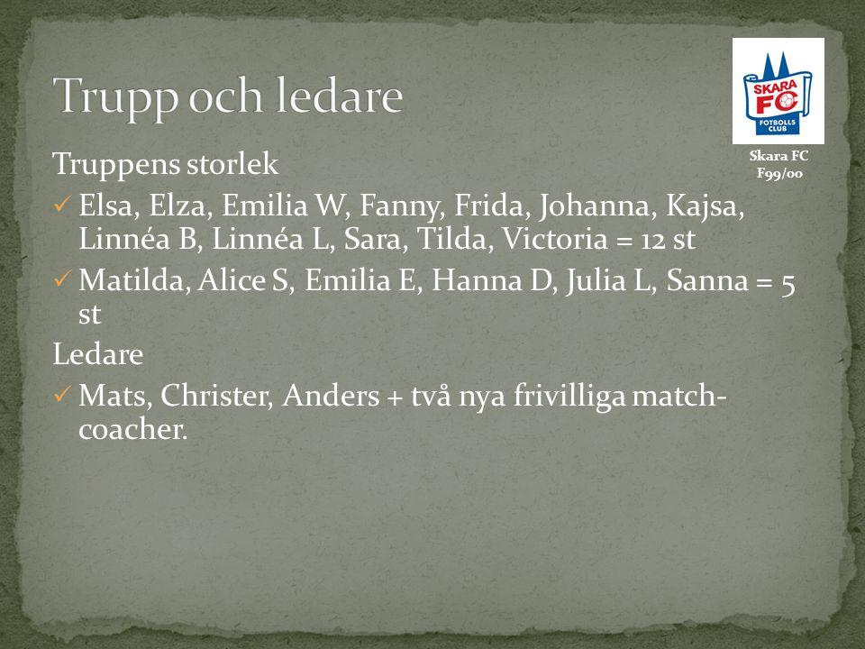 Skara FC F99/00 Truppens storlek Elsa, Elza, Emilia W, Fanny, Frida, Johanna, Kajsa, Linnéa B, Linnéa L, Sara, Tilda, Victoria = 12 st Matilda, Alice