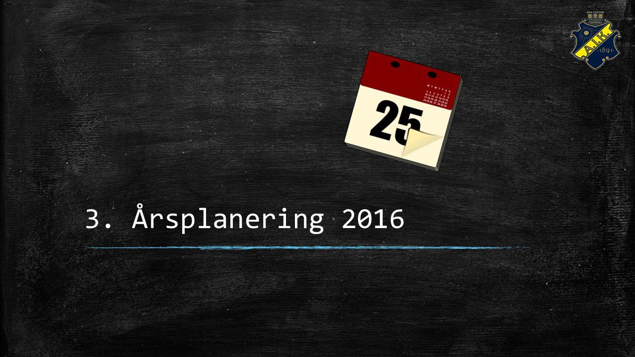 3. Årsplanering 2016