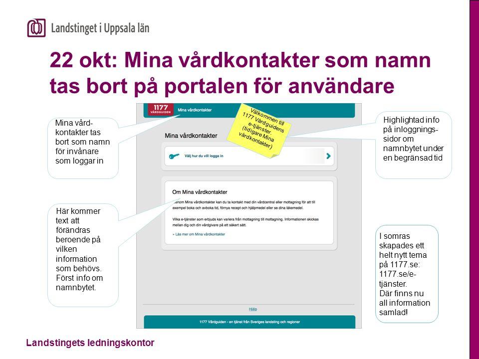 Landstingets ledningskontor 22 okt: Mina vårdkontakter som namn tas bort på portalen för användare Mina vård- kontakter tas bort som namn för invånare som loggar in blå.