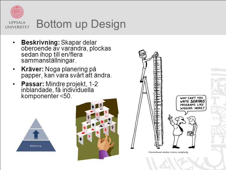 Bottom up Design Beskrivning: Skapar delar oberoende av varandra, plockas sedan ihop till en/flera sammanställningar. Kräver: Noga planering på papper