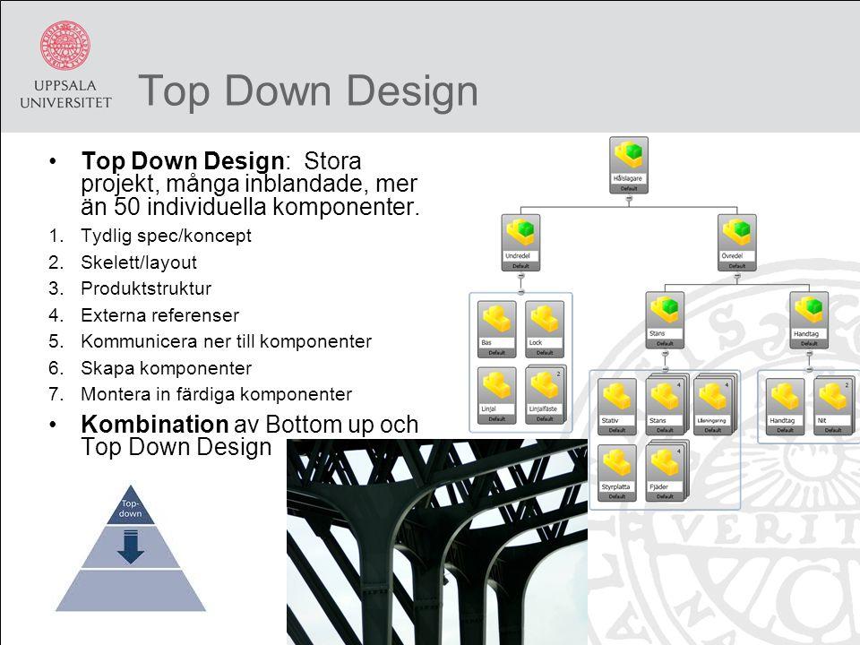 Top Down Design Top Down Design: Stora projekt, många inblandade, mer än 50 individuella komponenter. 1.Tydlig spec/koncept 2.Skelett/layout 3.Produkt