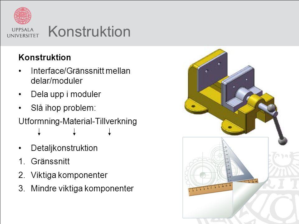 Konstruktion Interface/Gränssnitt mellan delar/moduler Dela upp i moduler Slå ihop problem: Utformning-Material-Tillverkning Detaljkonstruktion 1.Gränssnitt 2.Viktiga komponenter 3.Mindre viktiga komponenter