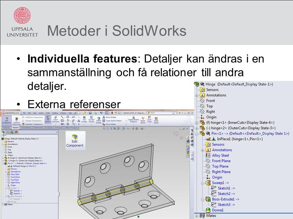 Metoder i SolidWorks Individuella features: Detaljer kan ändras i en sammanställning och få relationer till andra detaljer. Externa referenser