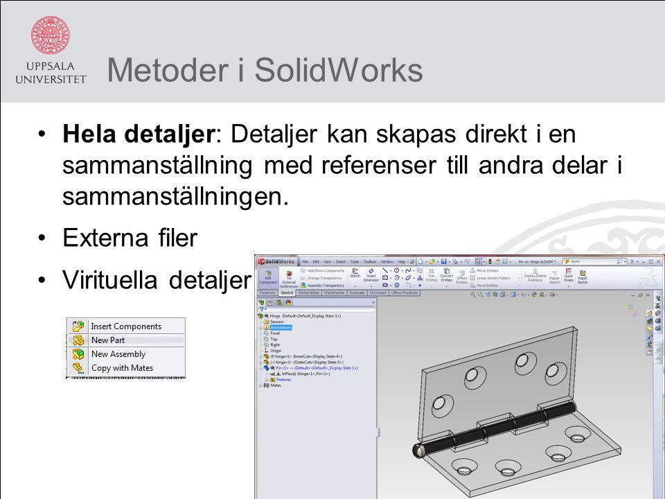 Metoder i SolidWorks Hela detaljer: Detaljer kan skapas direkt i en sammanställning med referenser till andra delar i sammanställningen. Externa filer