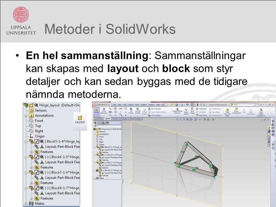 Metoder i SolidWorks En hel sammanställning: Sammanställningar kan skapas med layout och block som styr detaljer och kan sedan byggas med de tidigare nämnda metoderna.