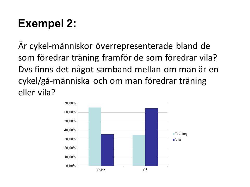 Exempel 2: Är cykel-människor överrepresenterade bland de som föredrar träning framför de som föredrar vila.