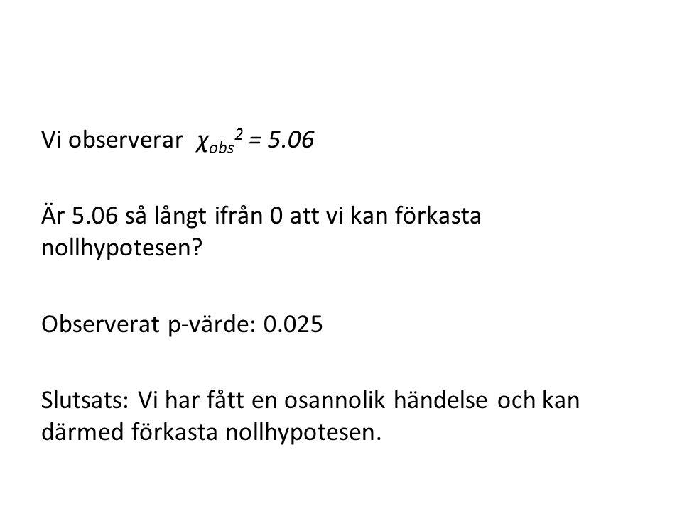 Vi observerar χ obs 2 = 5.06 Är 5.06 så långt ifrån 0 att vi kan förkasta nollhypotesen.
