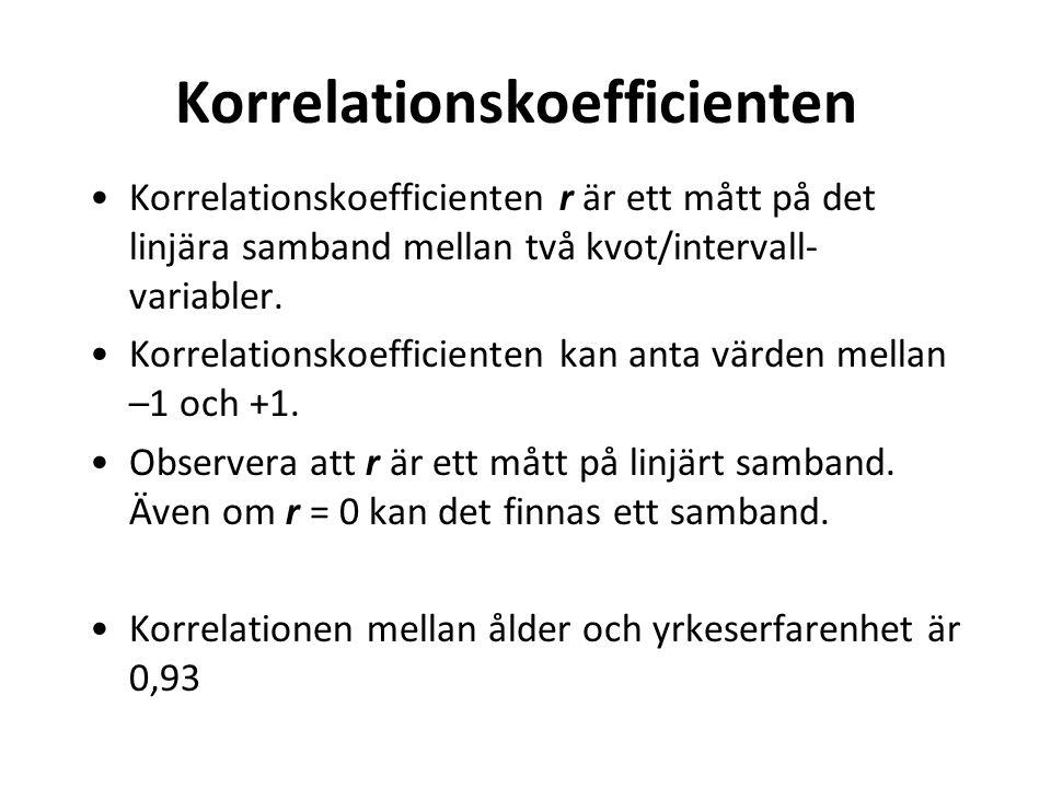 Korrelationskoefficienten Korrelationskoefficienten r är ett mått på det linjära samband mellan två kvot/intervall- variabler.