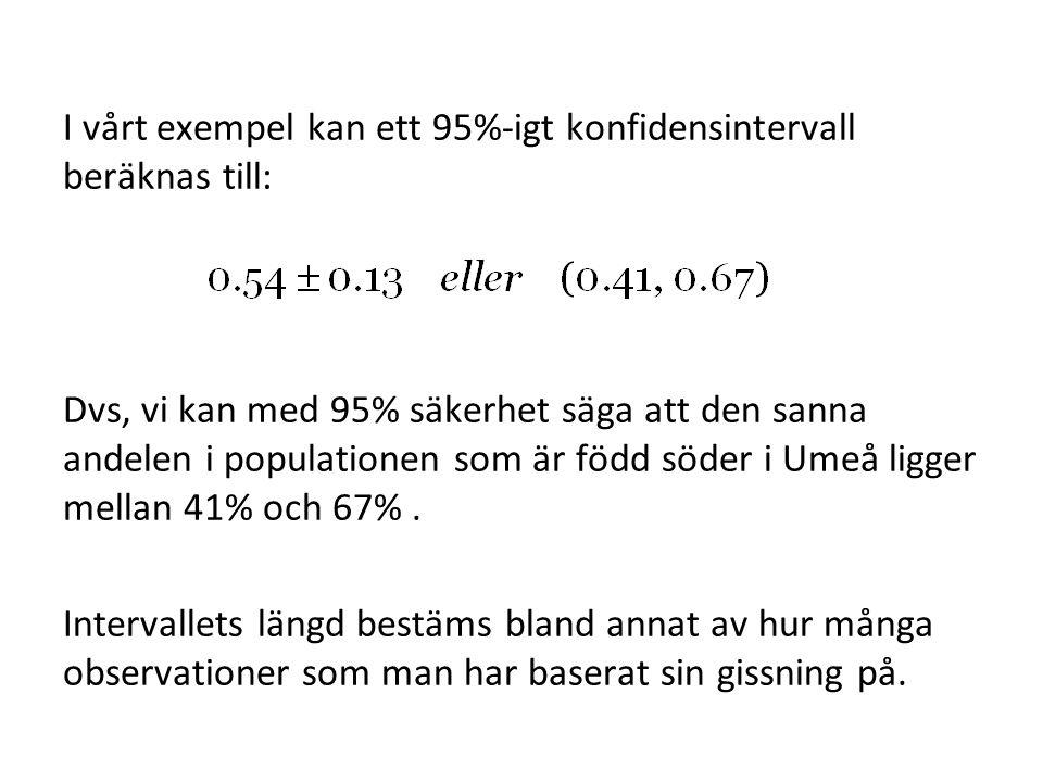 I vårt exempel kan ett 95%-igt konfidensintervall beräknas till: Dvs, vi kan med 95% säkerhet säga att den sanna andelen i populationen som är född söder i Umeå ligger mellan 41% och 67%.