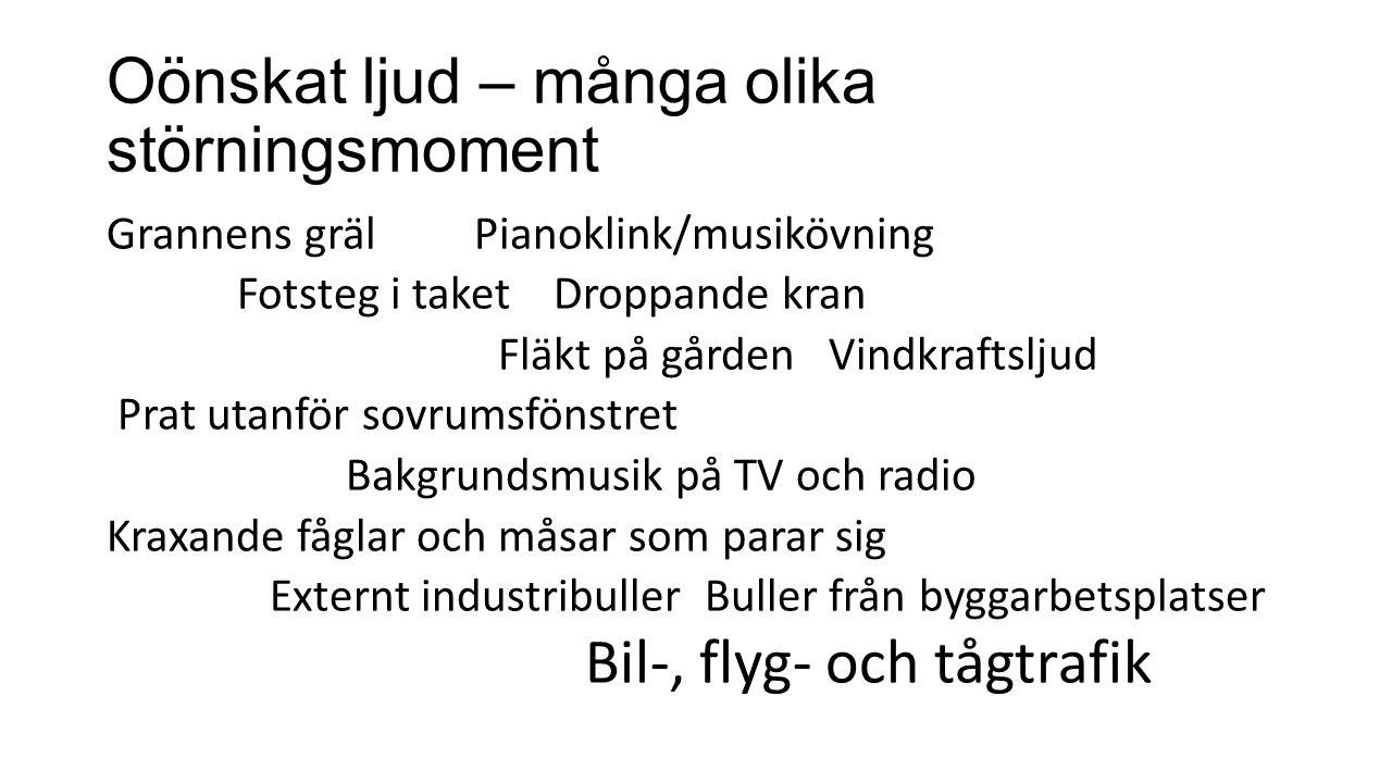 Oönskat ljud – många olika störningsmoment Grannens gräl Pianoklink/musikövning Fotsteg i taket Droppande kran Fläkt på gården Vindkraftsljud Prat uta