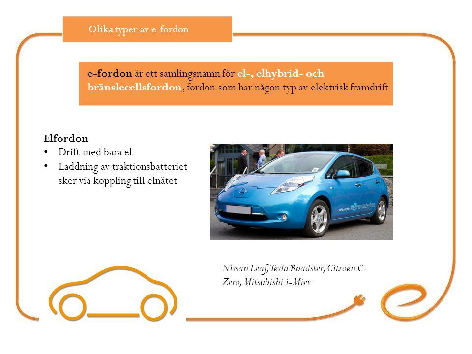 Elfordon Drift med bara el Laddning av traktionsbatteriet sker via koppling till elnätet Nissan Leaf, Tesla Roadster, Citroen C Zero, Mitsubishi i-Miev Olika typer av e-fordon e-fordon är ett samlingsnamn för el-, elhybrid- och bränslecellsfordon, fordon som har någon typ av elektrisk framdrift