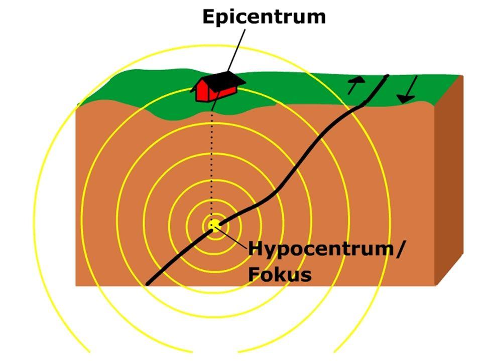 Jordbävningsvågorna: –P-vågor, primärvågor –S-vågor, sekundärvågor –ytvågor