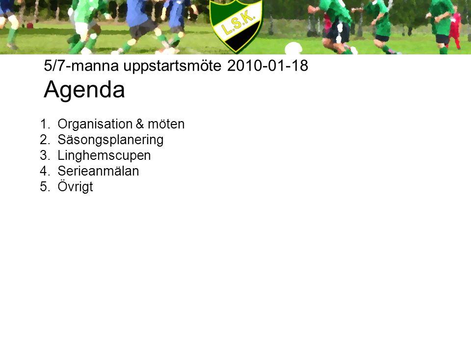 5/7-manna uppstartsmöte 2010-01-18 Agenda 1.Organisation & möten 2.Säsongsplanering 3.Linghemscupen 4.Serieanmälan 5.Övrigt
