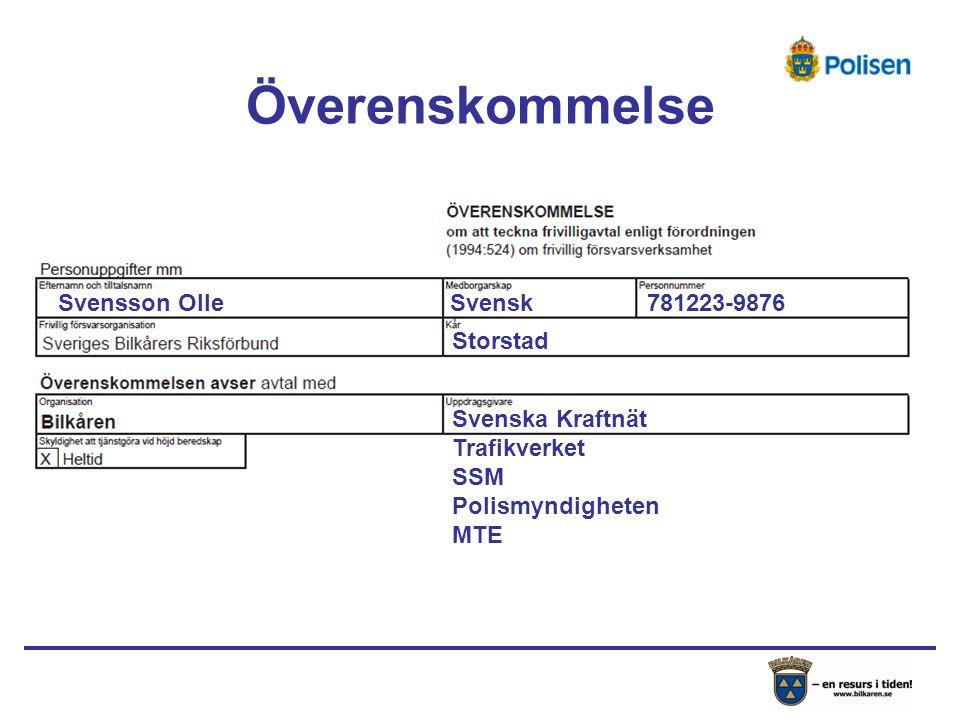 Överenskommelse Svensson Olle Svensk 781223-9876 Storstad Svenska Kraftnät Trafikverket SSM Polismyndigheten MTE