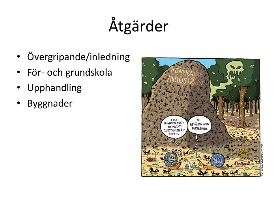 Åtgärder Övergripande/inledning För- och grundskola Upphandling Byggnader
