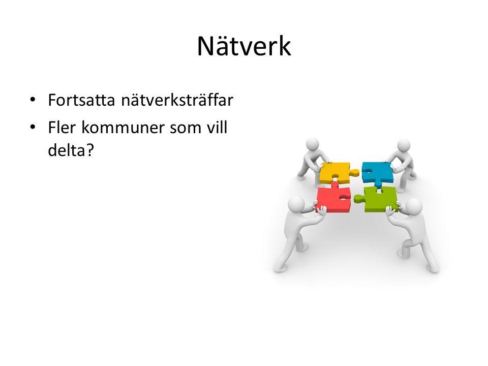 Nätverk Fortsatta nätverksträffar Fler kommuner som vill delta