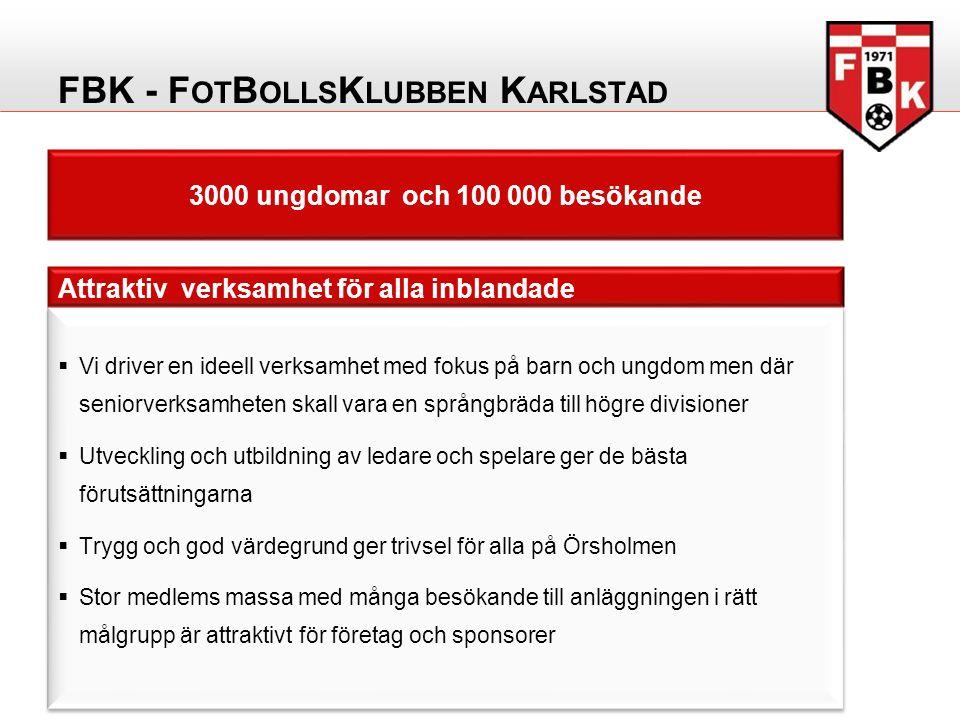 FBK - F OT B OLLS K LUBBEN K ARLSTAD 3000 ungdomar och 100 000 besökande