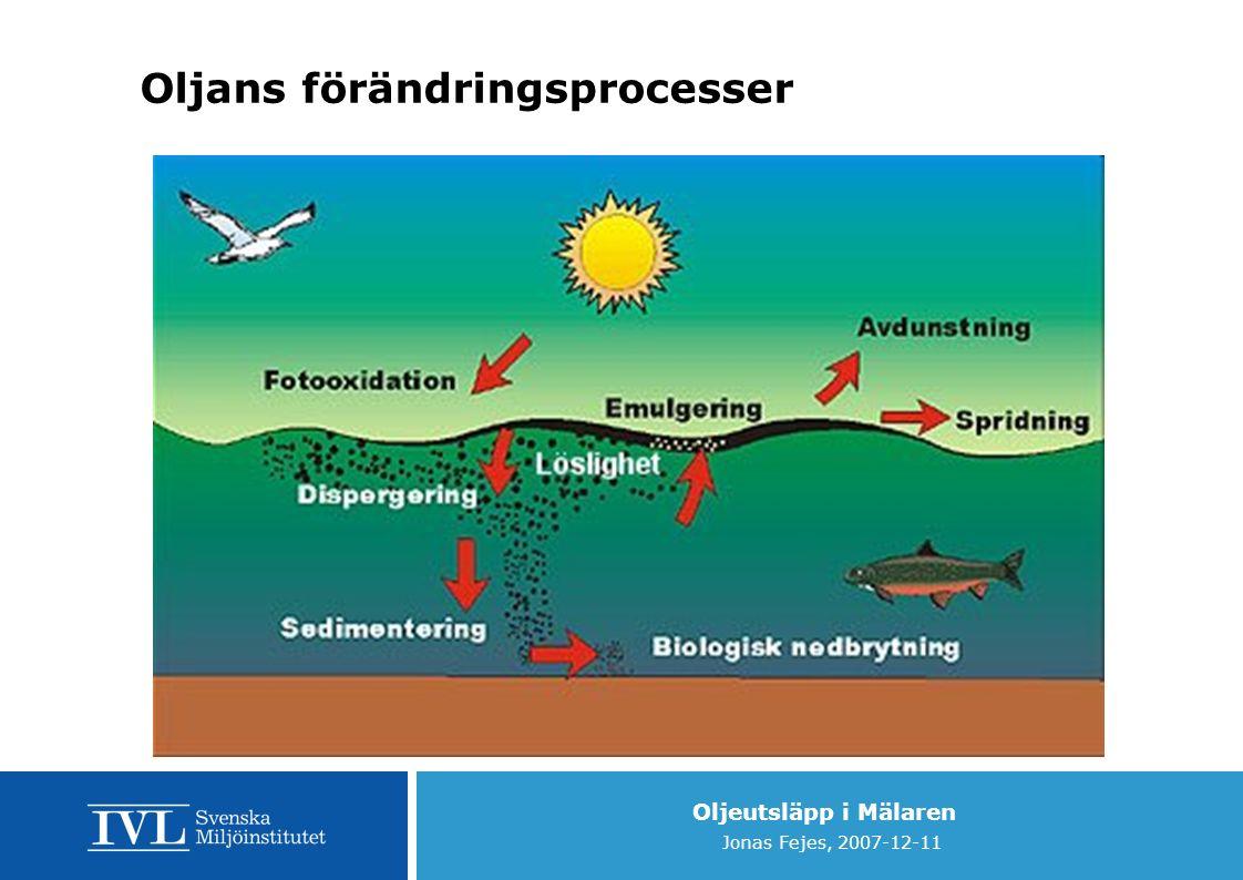 Oljeutsläpp i Mälaren Jonas Fejes, 2007-12-11 Oljans förändringsprocesser